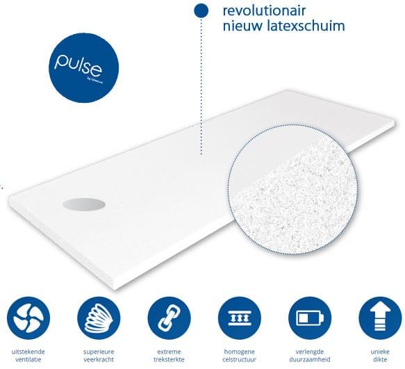Pulse-latex-de-nieuwste-ontwikkeling-op-gebied-van-latexschuim